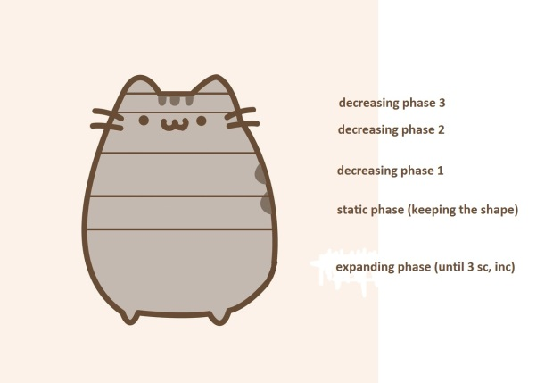pusheen-chart-done.jpg
